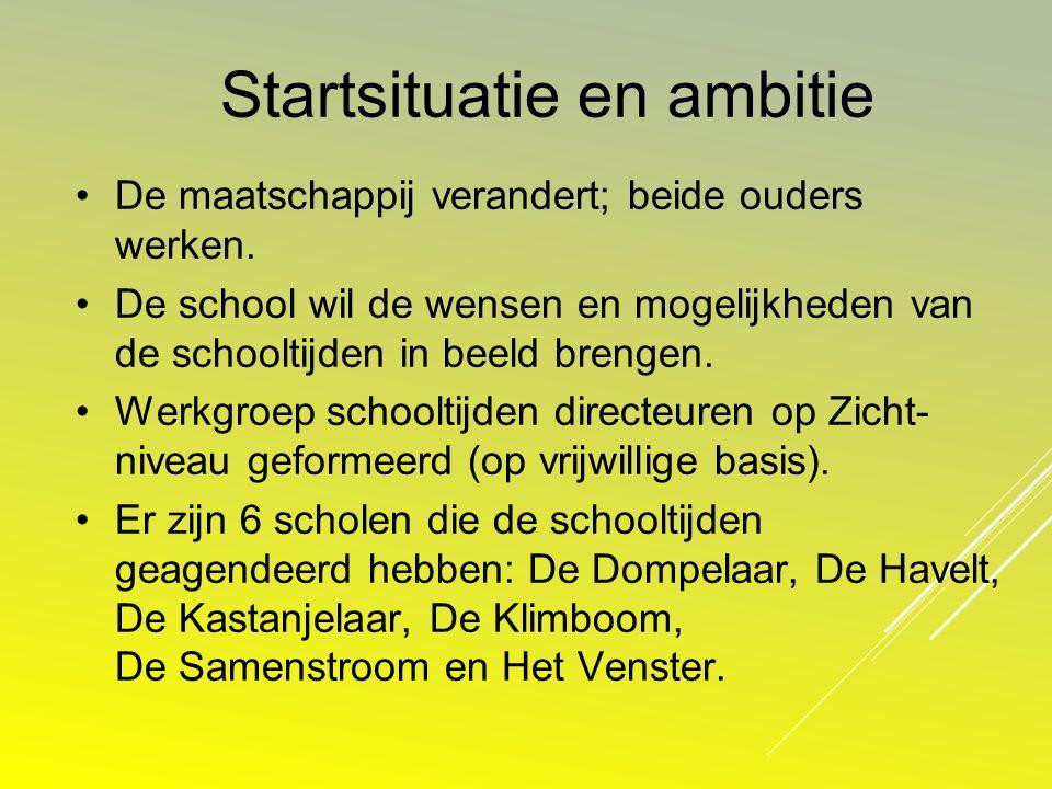 Startsituatie en ambitie De maatschappij verandert; beide ouders werken. De school wil de wensen en mogelijkheden van de schooltijden in beeld brengen
