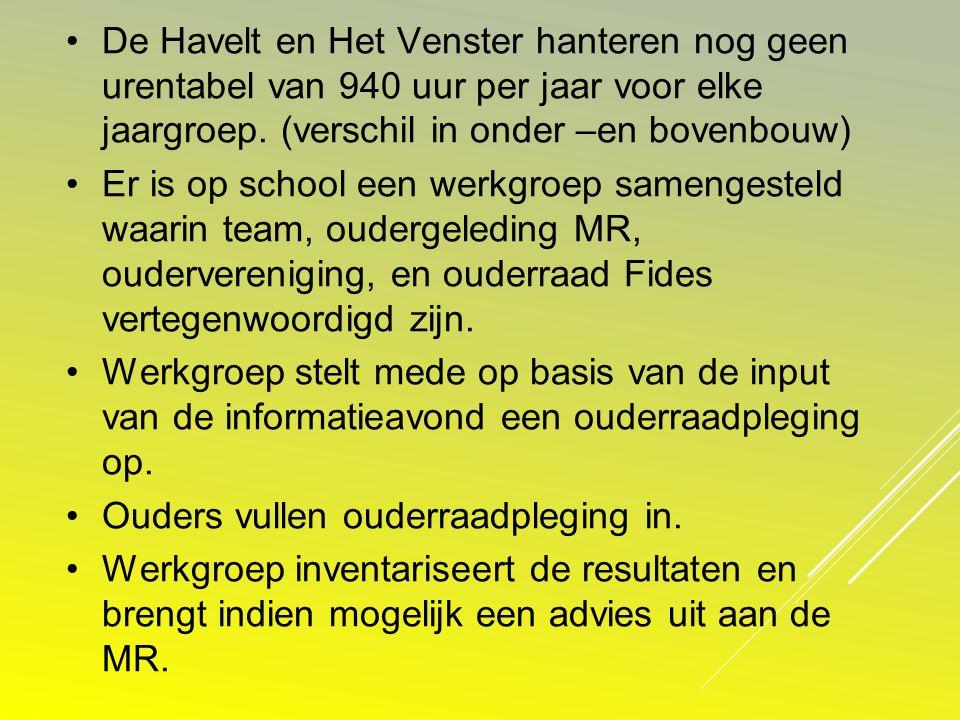 De Havelt en Het Venster hanteren nog geen urentabel van 940 uur per jaar voor elke jaargroep. (verschil in onder –en bovenbouw) Er is op school een w