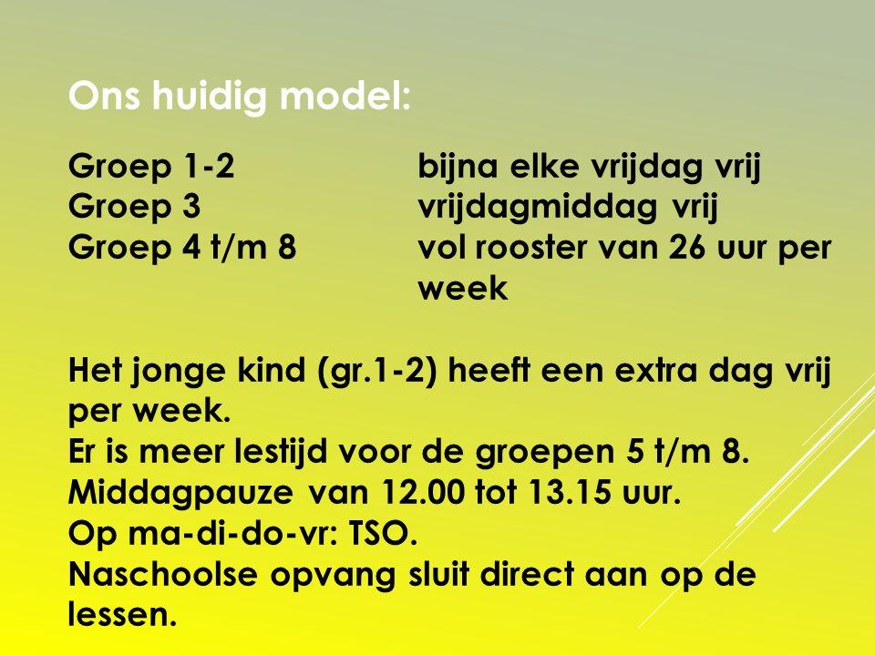 Ons huidig model: Groep 1-2 bijna elke vrijdag vrij Groep 3 vrijdagmiddag vrij Groep 4 t/m 8 vol rooster van 26 uur per week Het jonge kind (gr.1-2) h