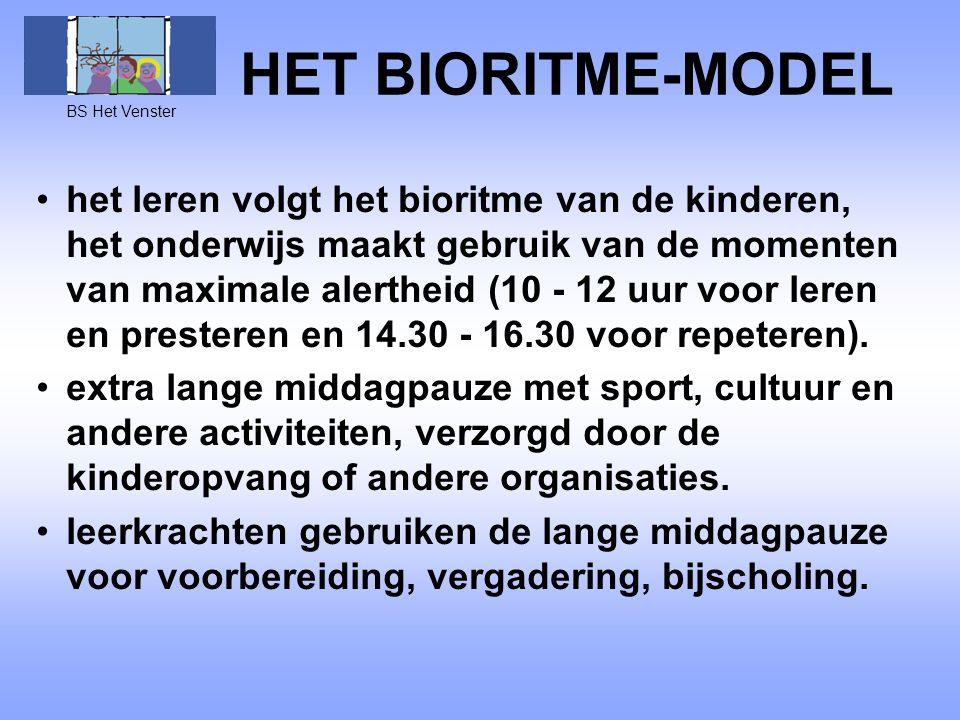 BS Het Venster HET BIORITME-MODEL het leren volgt het bioritme van de kinderen, het onderwijs maakt gebruik van de momenten van maximale alertheid (10 - 12 uur voor leren en presteren en 14.30 - 16.30 voor repeteren).