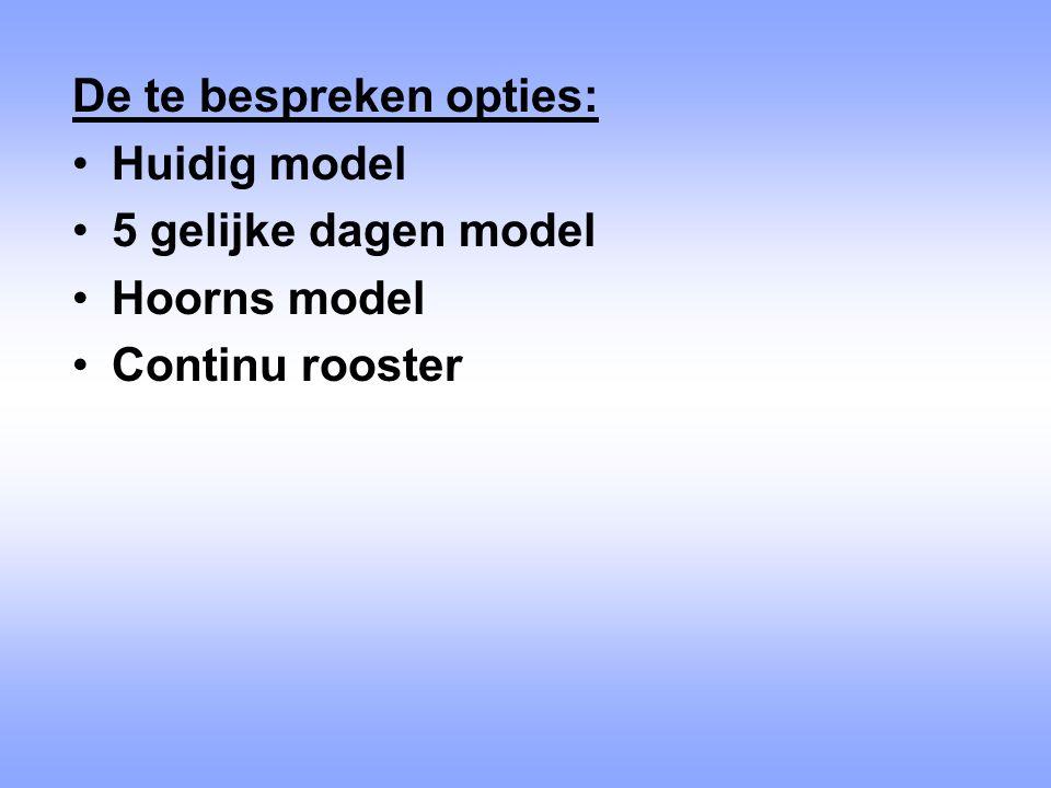 De te bespreken opties: Huidig model 5 gelijke dagen model Hoorns model Continu rooster