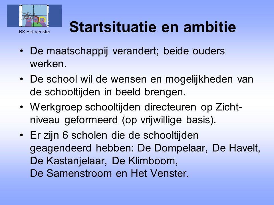 BS Het Venster Startsituatie en ambitie De maatschappij verandert; beide ouders werken.
