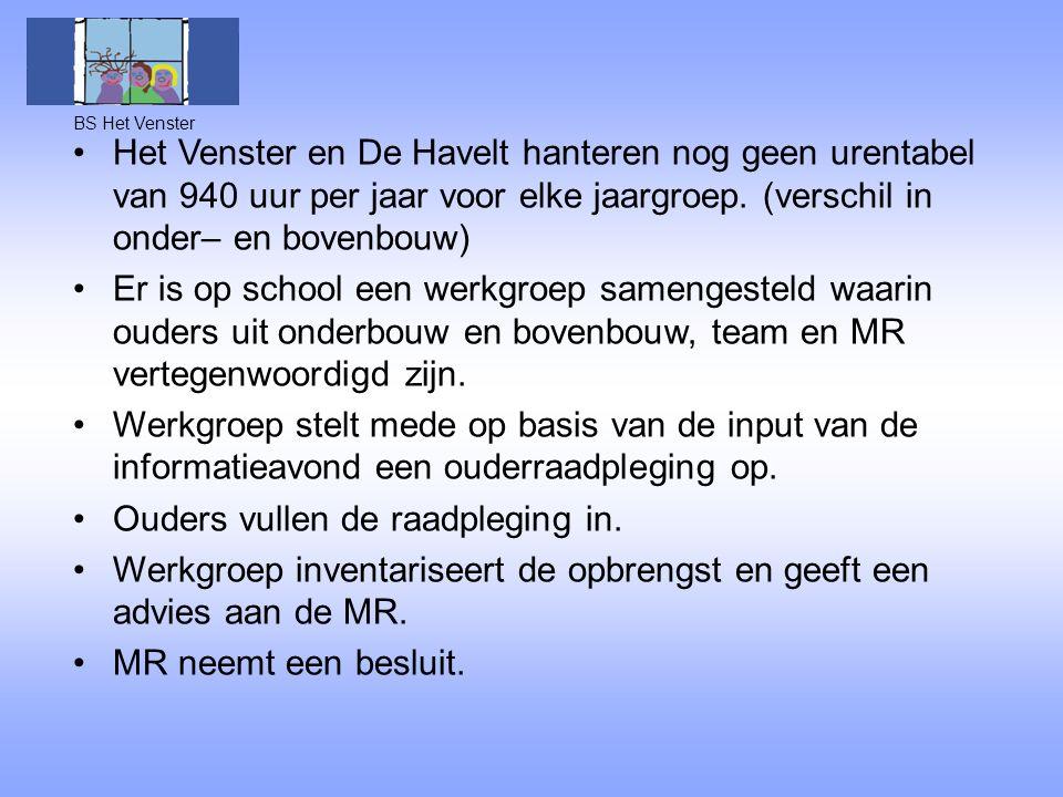 BS Het Venster Het Venster en De Havelt hanteren nog geen urentabel van 940 uur per jaar voor elke jaargroep.