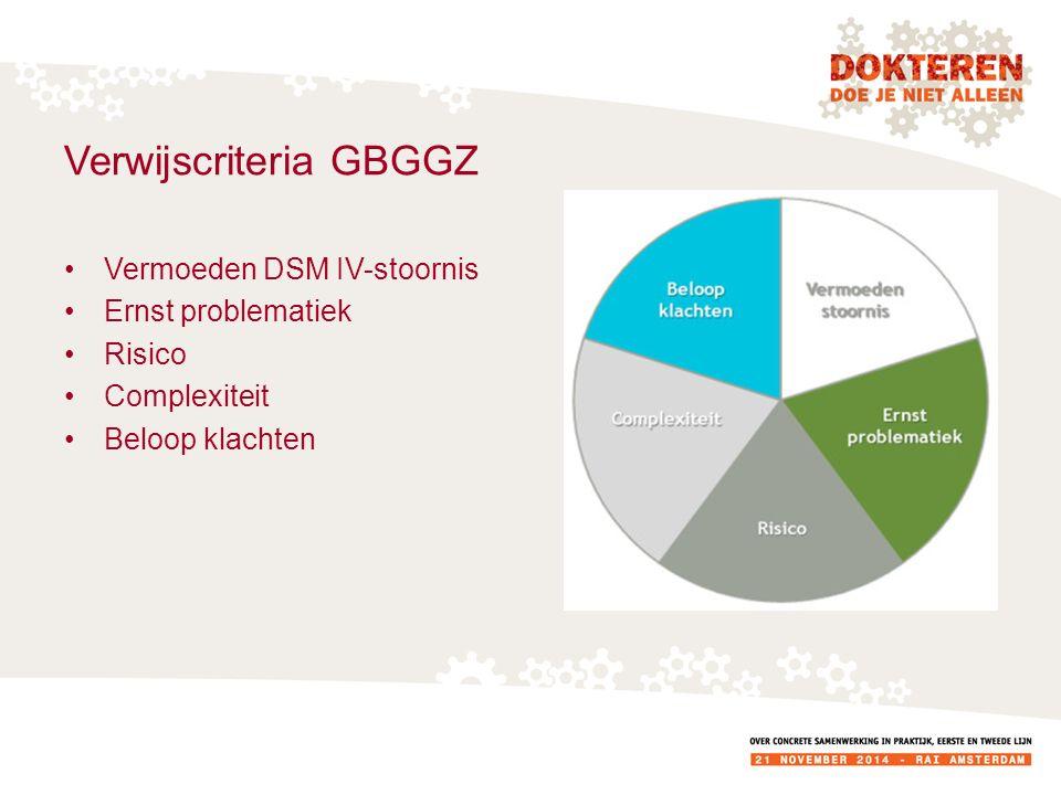 Verwijscriteria GBGGZ Vermoeden DSM IV-stoornis Ernst problematiek Risico Complexiteit Beloop klachten