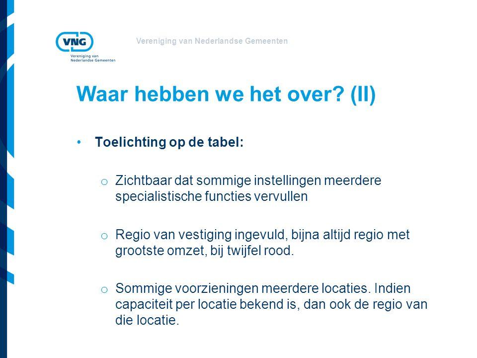 Vereniging van Nederlandse Gemeenten Toelichting op de tabel: o Zichtbaar dat sommige instellingen meerdere specialistische functies vervullen o Regio van vestiging ingevuld, bijna altijd regio met grootste omzet, bij twijfel rood.
