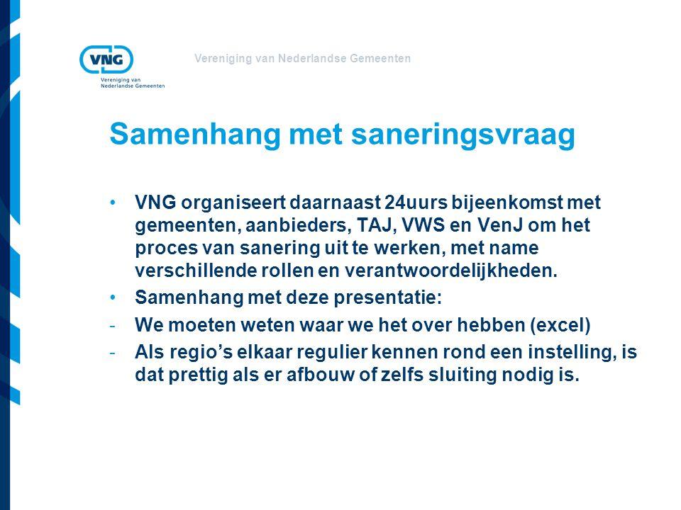 Vereniging van Nederlandse Gemeenten VNG organiseert daarnaast 24uurs bijeenkomst met gemeenten, aanbieders, TAJ, VWS en VenJ om het proces van sanering uit te werken, met name verschillende rollen en verantwoordelijkheden.