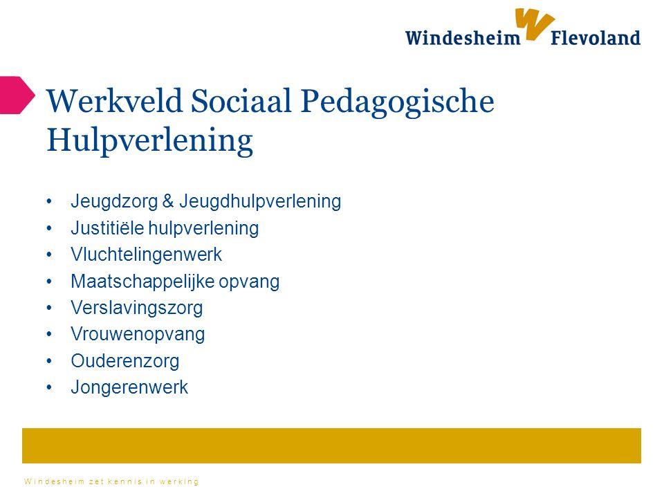 Windesheim zet kennis in werking Werkveld Sociaal Pedagogische Hulpverlening Jeugdzorg & Jeugdhulpverlening Justitiële hulpverlening Vluchtelingenwerk