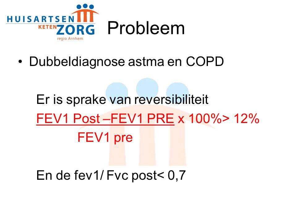 Probleem Dubbeldiagnose astma en COPD Er is sprake van reversibiliteit FEV1 Post –FEV1 PRE x 100%> 12% FEV1 pre En de fev1/ Fvc post< 0,7