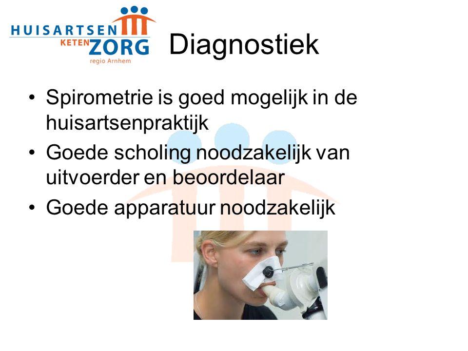 Diagnostiek Spirometrie is goed mogelijk in de huisartsenpraktijk Goede scholing noodzakelijk van uitvoerder en beoordelaar Goede apparatuur noodzakelijk