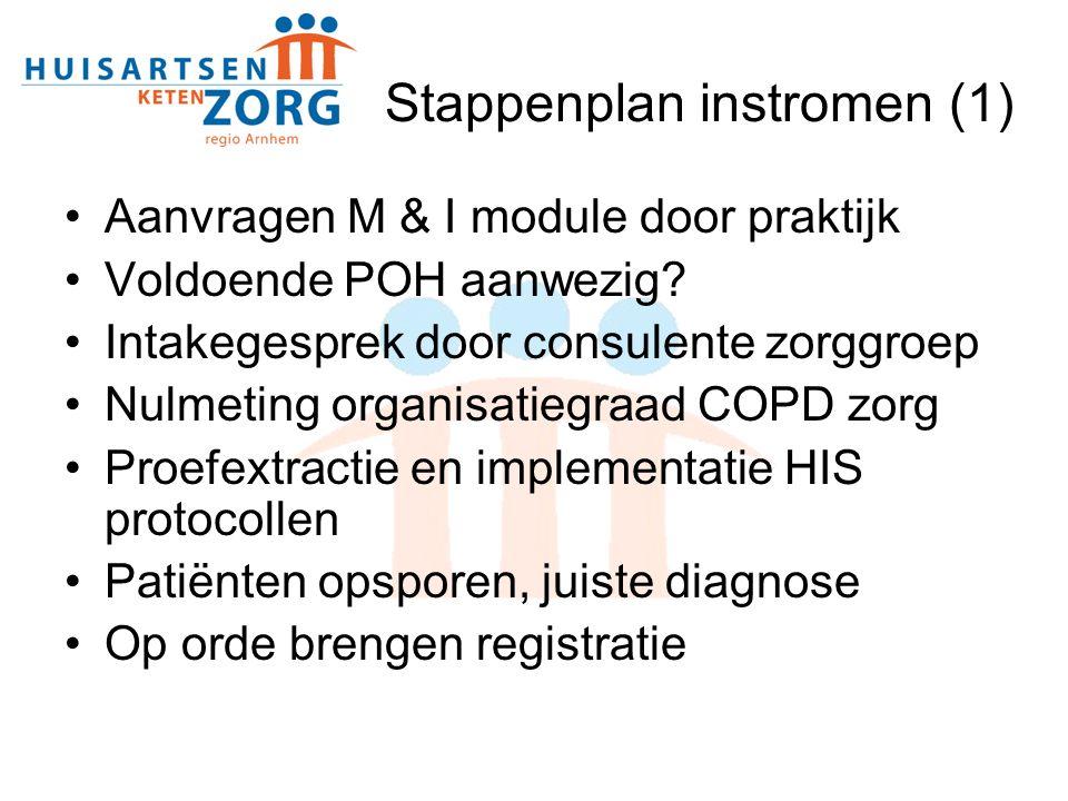Stappenplan instromen (1) Aanvragen M & I module door praktijk Voldoende POH aanwezig? Intakegesprek door consulente zorggroep Nulmeting organisatiegr