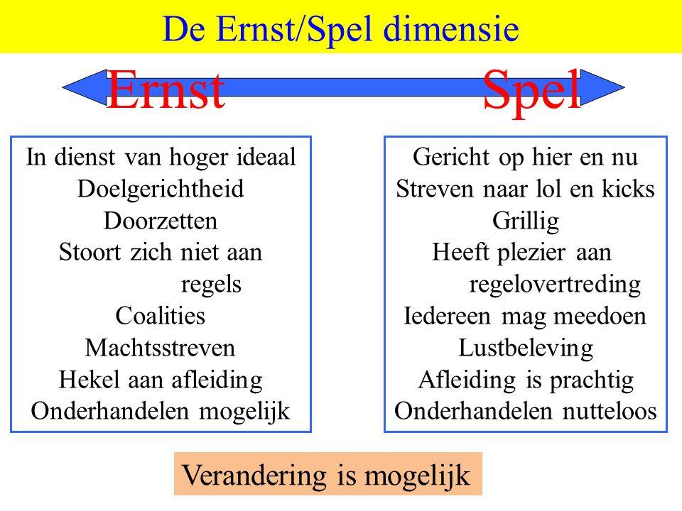 © 2006 JP van de Sande RuG WIJ – ZIJ conflict COMPETITIE MACHTS TACTIEKEN CATEGORISATIE CONFLICTCONFLICT EXT.ATTRIBUTIE MISPERCEPTIE INGr- OUTGr BIAS STEREOTYPEN MOREEL (DIABOLISERING) VIRIEL COMMITMENT RECIPROCITEIT AROUSAL CONFLICTCONFLICT COHESIE INGr-COOPERATIE Zie boek Hst 4