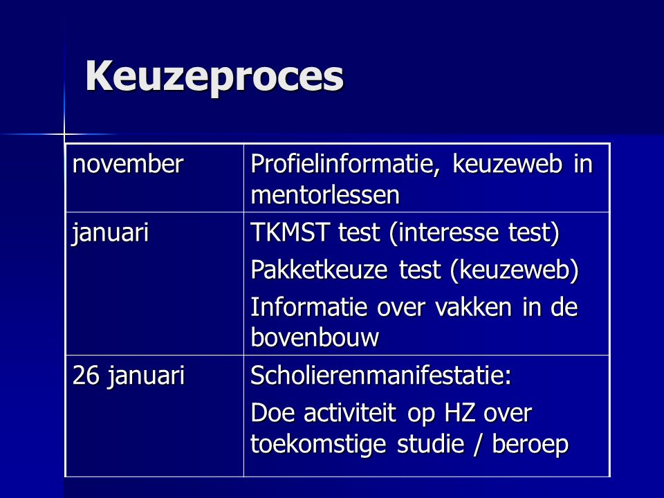 Keuzeproces november Profielinformatie, keuzeweb in mentorlessen januari TKMST test (interesse test) Pakketkeuze test (keuzeweb) Informatie over vakke