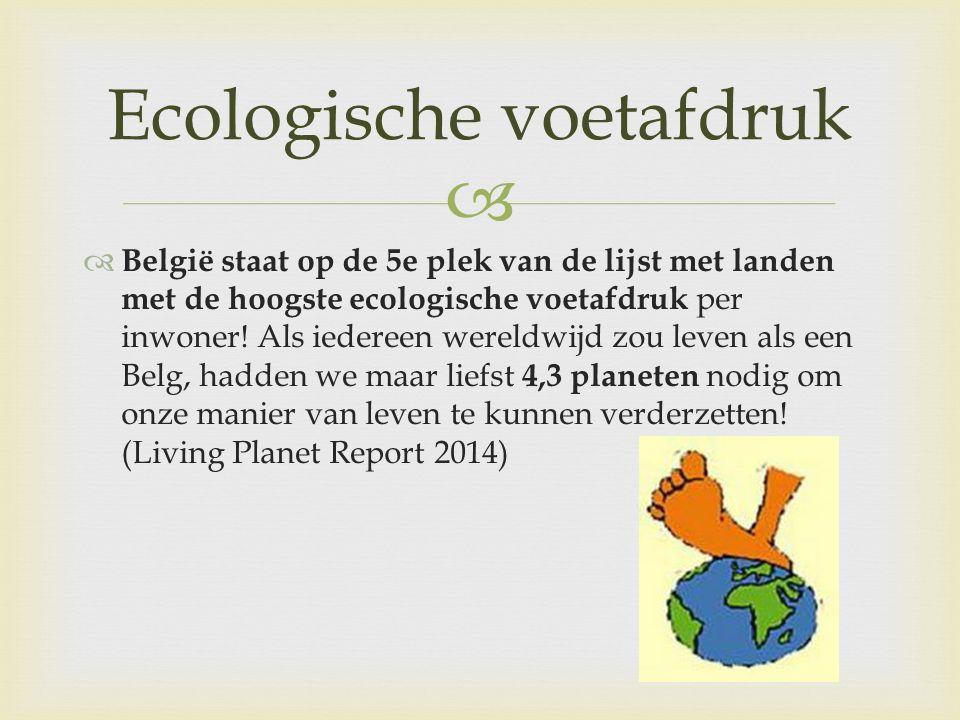   België staat op de 5e plek van de lijst met landen met de hoogste ecologische voetafdruk per inwoner.