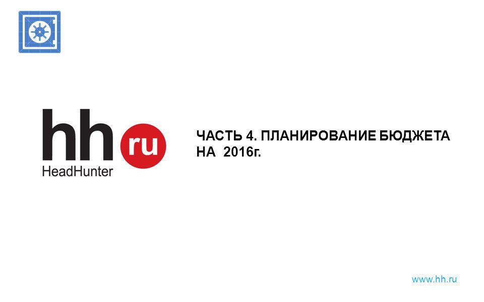 www.hh.ru ЧАСТЬ 4. ПЛАНИРОВАНИЕ БЮДЖЕТА НА 2016г.