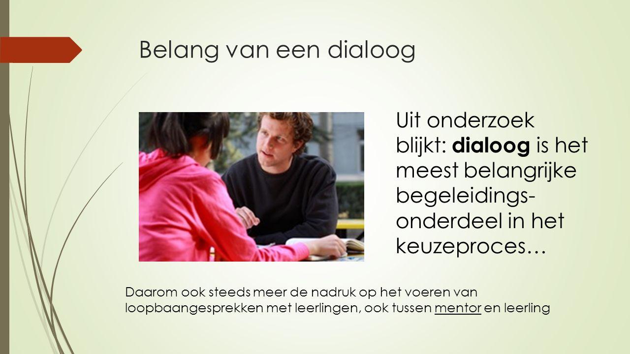 Belang van een dialoog Uit onderzoek blijkt: dialoog is het meest belangrijke begeleidings- onderdeel in het keuzeproces… Daarom ook steeds meer de na