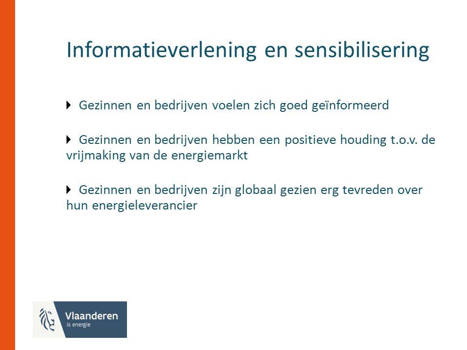 Informatieverlening en sensibilisering Gezinnen en bedrijven voelen zich goed geïnformeerd Gezinnen en bedrijven hebben een positieve houding t.o.v.