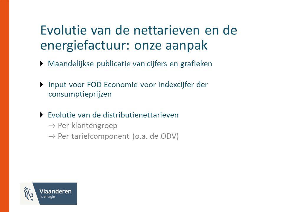 Evolutie van de nettarieven en de energiefactuur: onze aanpak Maandelijkse publicatie van cijfers en grafieken Input voor FOD Economie voor indexcijfer der consumptieprijzen Evolutie van de distributienettarieven Per klantengroep Per tariefcomponent (o.a.