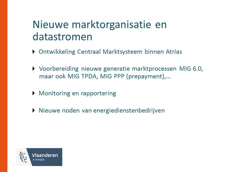 Nieuwe marktorganisatie en datastromen Ontwikkeling Centraal Marktsysteem binnen Atrias Voorbereiding nieuwe generatie marktprocessen MIG 6.0, maar ook MIG TPDA, MIG PPP (prepayment),… Monitoring en rapportering Nieuwe noden van energiedienstenbedrijven