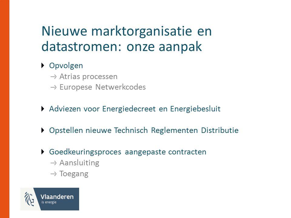 Nieuwe marktorganisatie en datastromen: onze aanpak Opvolgen Atrias processen Europese Netwerkcodes Adviezen voor Energiedecreet en Energiebesluit Opstellen nieuwe Technisch Reglementen Distributie Goedkeuringsproces aangepaste contracten Aansluiting Toegang