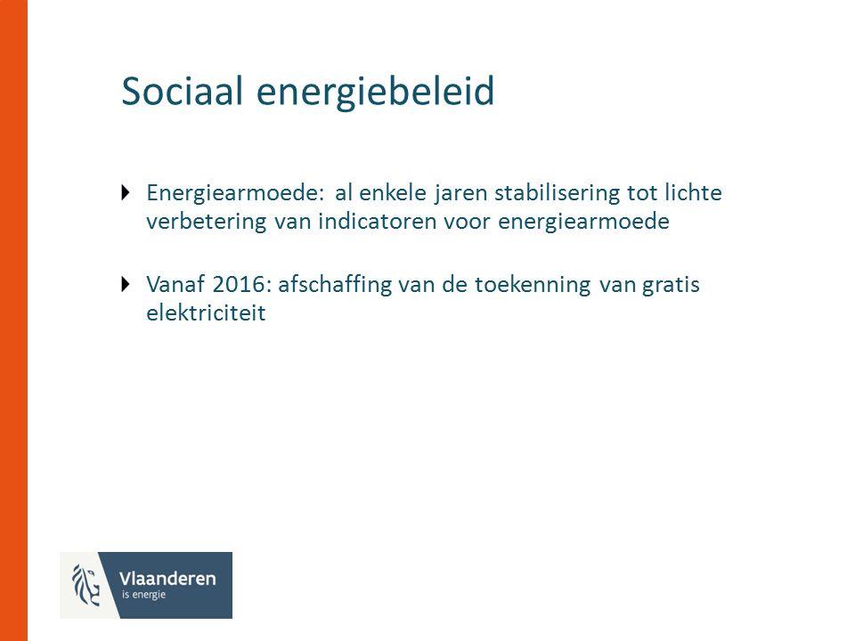 Sociaal energiebeleid Energiearmoede: al enkele jaren stabilisering tot lichte verbetering van indicatoren voor energiearmoede Vanaf 2016: afschaffing van de toekenning van gratis elektriciteit