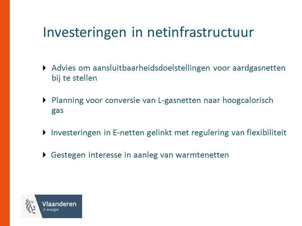 Investeringen in netinfrastructuur Advies om aansluitbaarheidsdoelstellingen voor aardgasnetten bij te stellen Planning voor conversie van L-gasnetten naar hoogcalorisch gas Investeringen in E-netten gelinkt met regulering van flexibiliteit Gestegen interesse in aanleg van warmtenetten