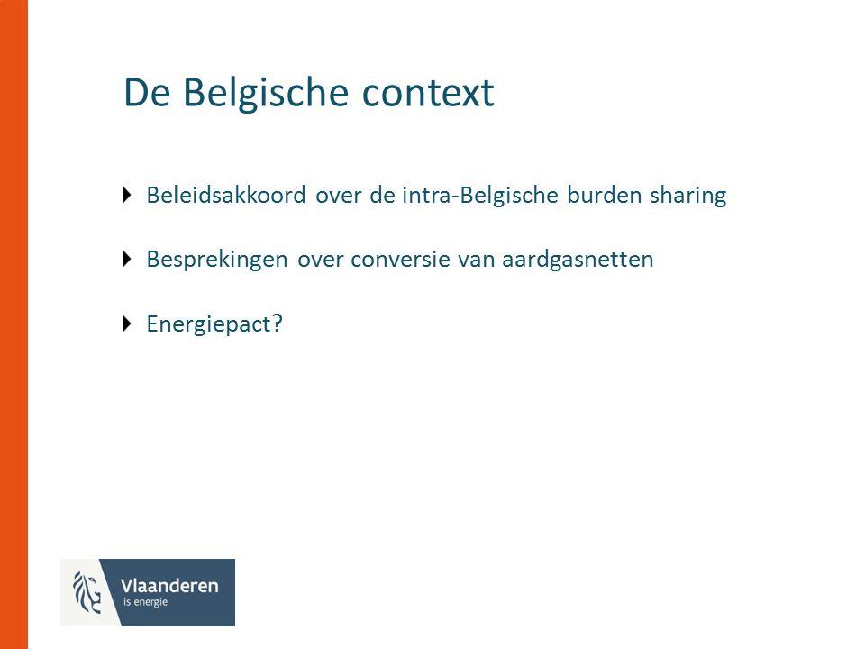 De Belgische context Beleidsakkoord over de intra-Belgische burden sharing Besprekingen over conversie van aardgasnetten Energiepact