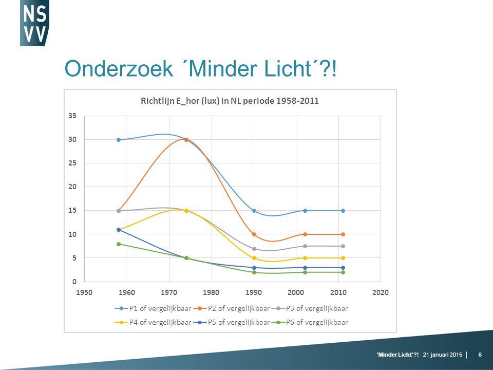 21 januari 2015 Minder Licht ?!7 Onderzoek ´Minder Licht´?.