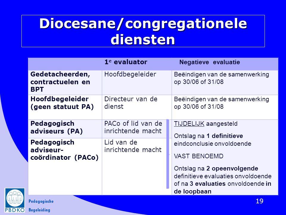 Stafdienst Pedagogische Begeleiding Diocesane/congregationele diensten 19 1 e evaluator Negatieve evaluatie Gedetacheerden, contractuelen en BPT Hoofd