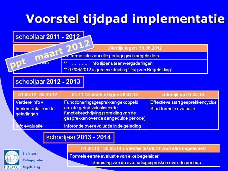 Stafdienst Pedagogische Begeleiding Voorstel tijdpad implementatie Uiterlijk tegen 30.06.2012 Info voor alle personeelsleden Uniforme info voor alle p