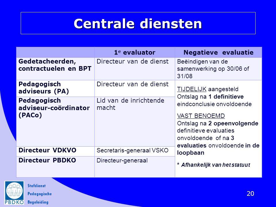 Stafdienst Pedagogische Begeleiding Centrale diensten 20 1 e evaluatorNegatieve evaluatie Gedetacheerden, contractuelen en BPT Directeur van de dienst