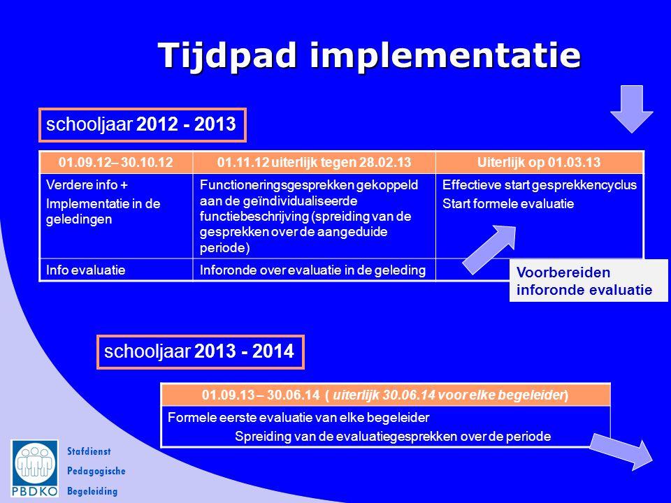 Stafdienst Pedagogische Begeleiding Tijdpad implementatie 01.09.12– 30.10.1201.11.12 uiterlijk tegen 28.02.13Uiterlijk op 01.03.13 Verdere info + Impl