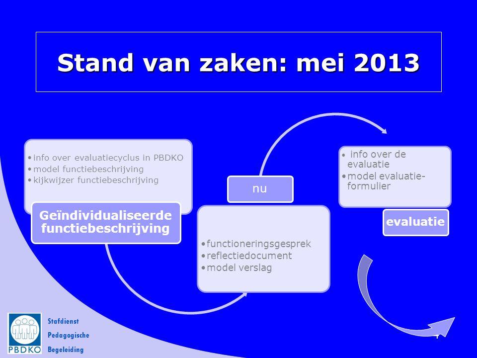 Stafdienst Pedagogische Begeleiding Stand van zaken: mei 2013 info over evaluatiecyclus in PBDKO model functiebeschrijving kijkwijzer functiebeschrijv