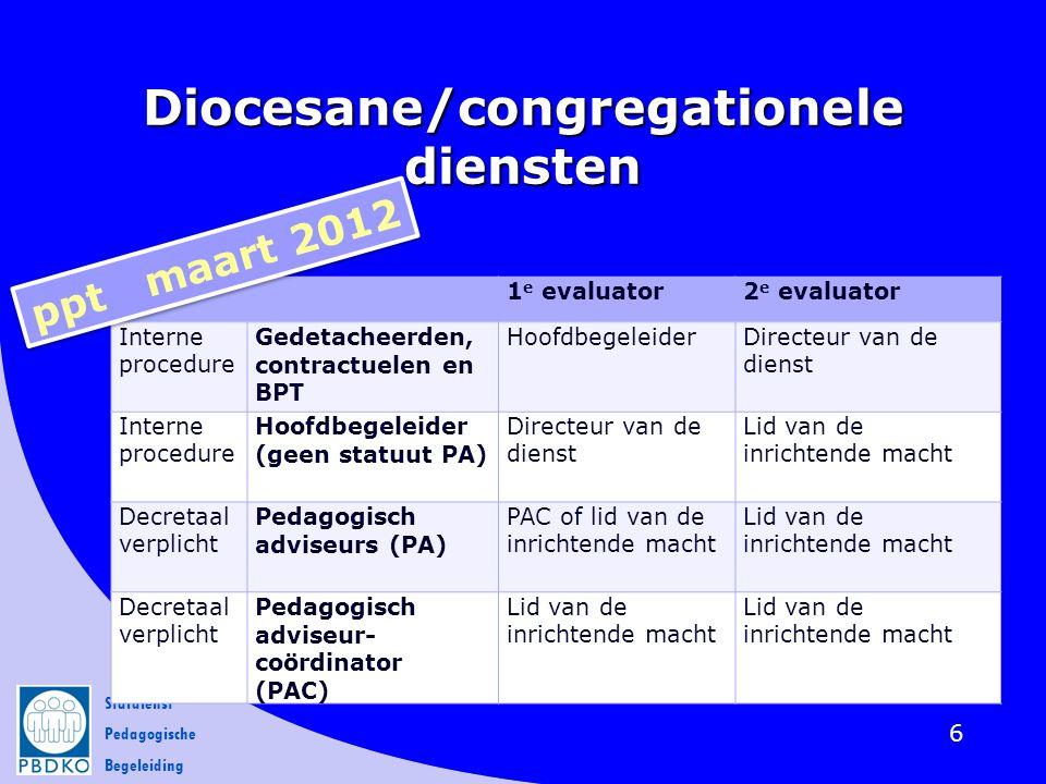 Stafdienst Pedagogische Begeleiding Diocesane/congregationele diensten 6 1 e evaluator2 e evaluator Interne procedure Gedetacheerden, contractuelen en