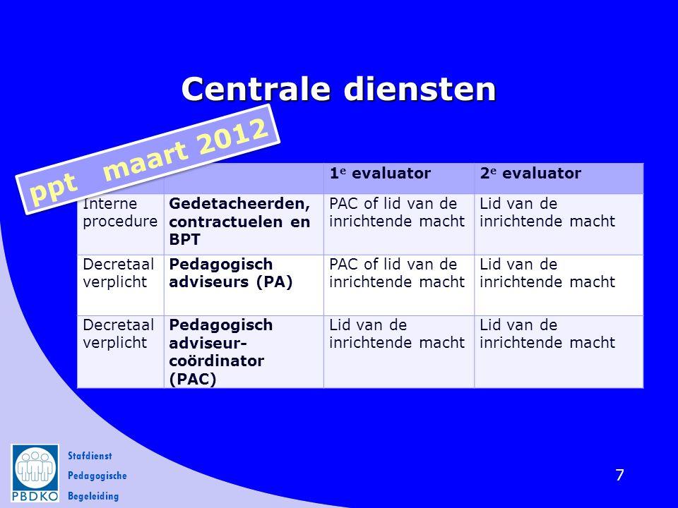 Stafdienst Pedagogische Begeleiding Centrale diensten 7 1 e evaluator2 e evaluator Interne procedure Gedetacheerden, contractuelen en BPT PAC of lid v
