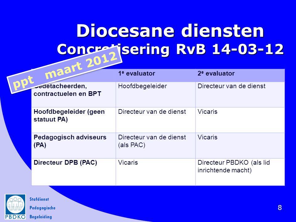 Stafdienst Pedagogische Begeleiding Diocesane diensten Concretisering RvB 14-03-12 8 1 e evaluator2 e evaluator Gedetacheerden, contractuelen en BPT H