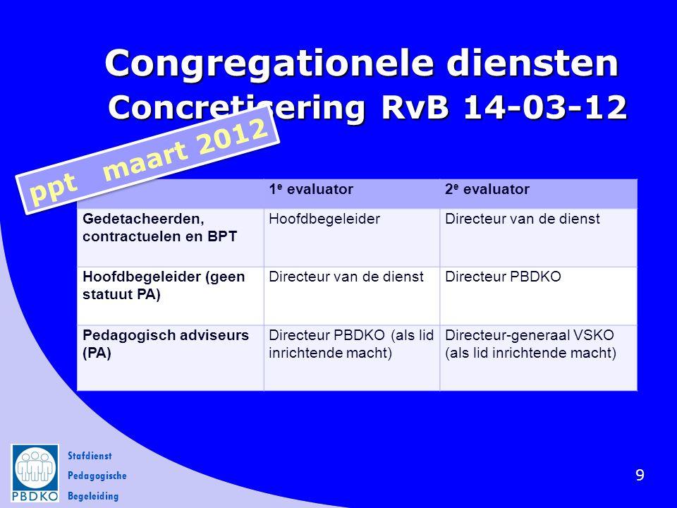 Stafdienst Pedagogische Begeleiding Congregationele diensten Concretisering RvB 14-03-12 9 1 e evaluator2 e evaluator Gedetacheerden, contractuelen en