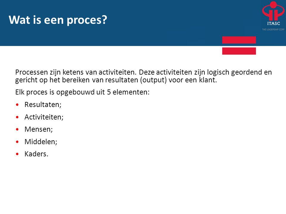 Wat is een proces? Processen zijn ketens van activiteiten. Deze activiteiten zijn logisch geordend en gericht op het bereiken van resultaten (output)