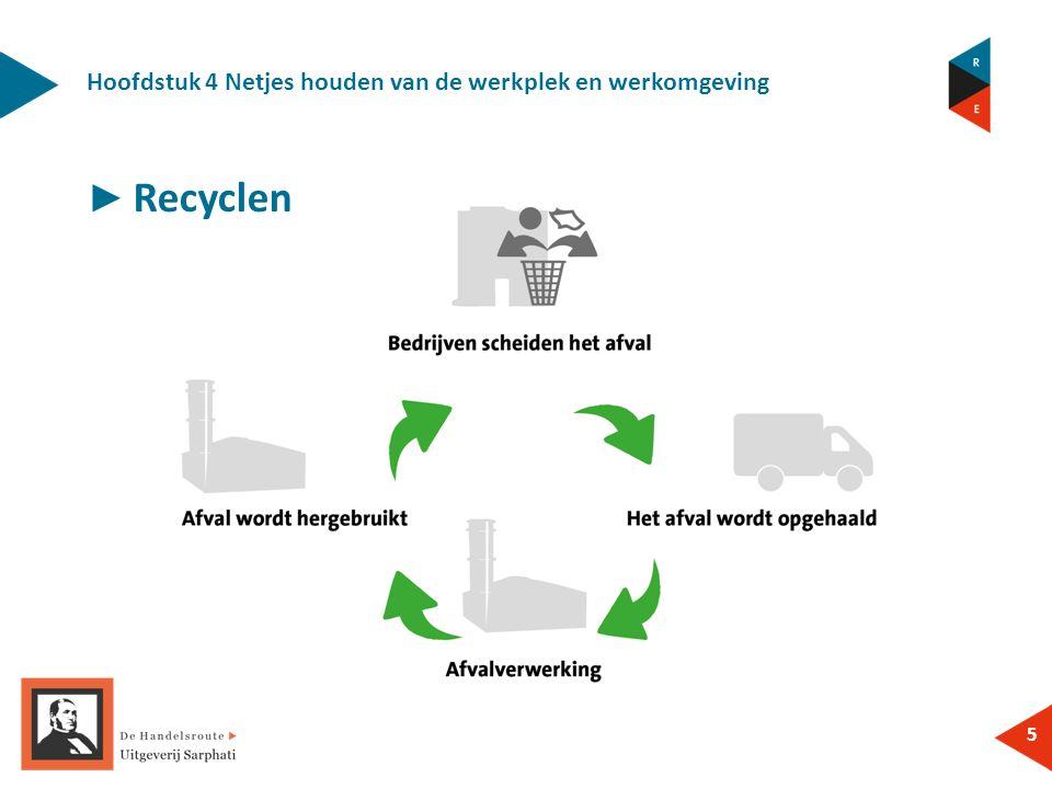 Hoofdstuk 4 Netjes houden van de werkplek en werkomgeving 5 ► Recyclen