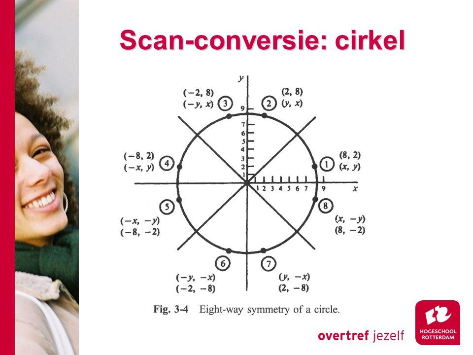 Scan-conversie: cirkel