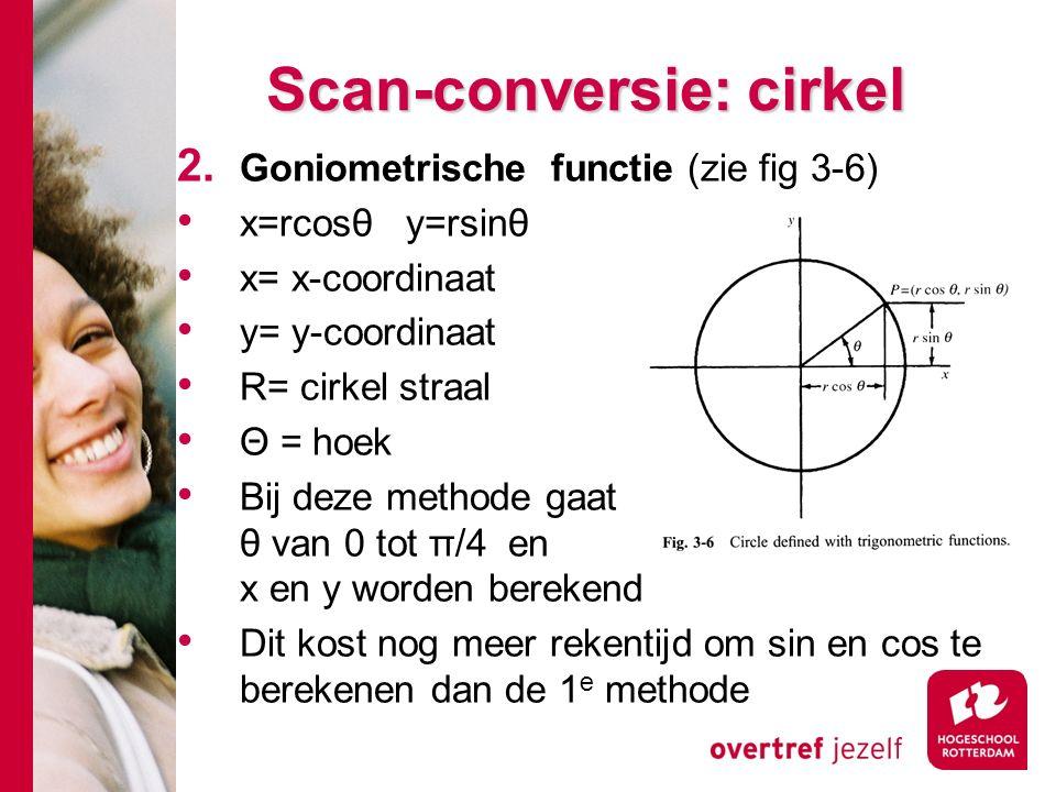 Scan-conversie: cirkel 2.