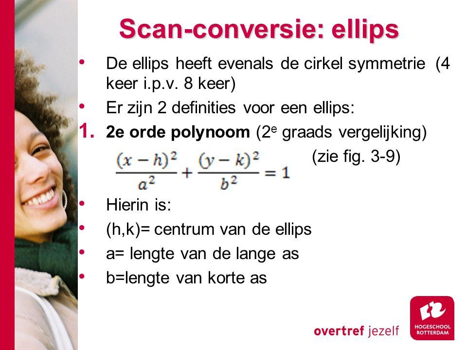Scan-conversie: ellips De ellips heeft evenals de cirkel symmetrie (4 keer i.p.v.