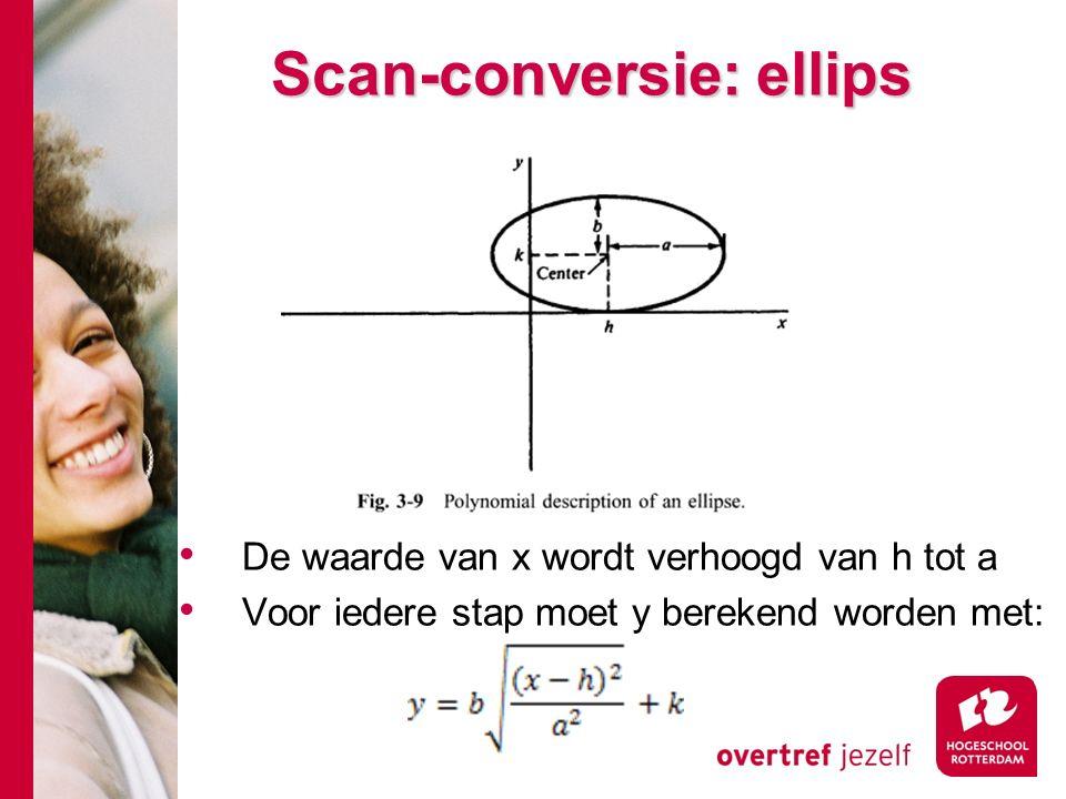 Scan-conversie: ellips De waarde van x wordt verhoogd van h tot a Voor iedere stap moet y berekend worden met: