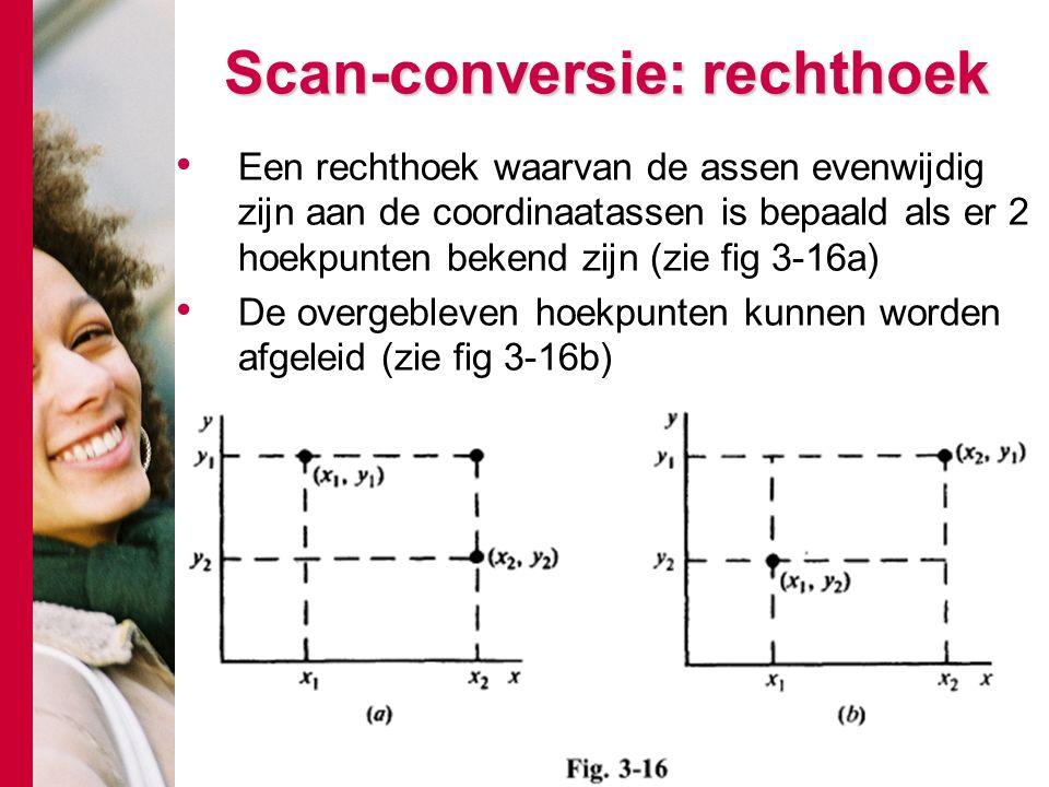 Scan-conversie: rechthoek Een rechthoek waarvan de assen evenwijdig zijn aan de coordinaatassen is bepaald als er 2 hoekpunten bekend zijn (zie fig 3-16a) De overgebleven hoekpunten kunnen worden afgeleid (zie fig 3-16b)