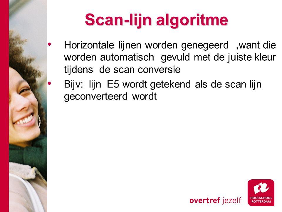 Scan-lijn algoritme Horizontale lijnen worden genegeerd,want die worden automatisch gevuld met de juiste kleur tijdens de scan conversie Bijv: lijn E5 wordt getekend als de scan lijn geconverteerd wordt