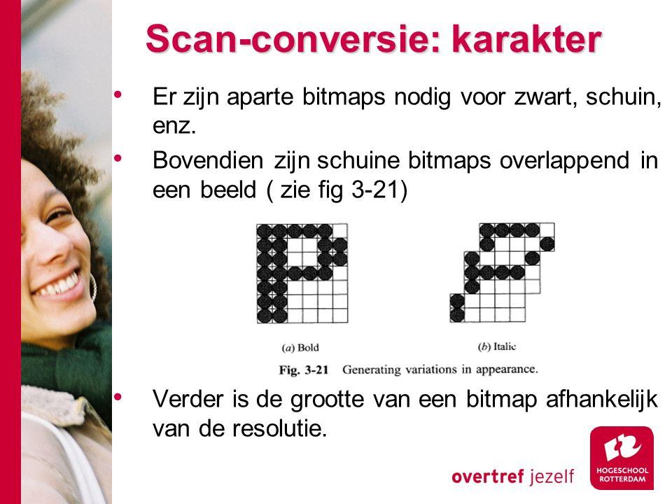 Scan-conversie: karakter Er zijn aparte bitmaps nodig voor zwart, schuin, enz.