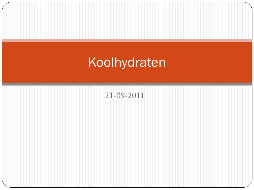 De naam Koolhydraten