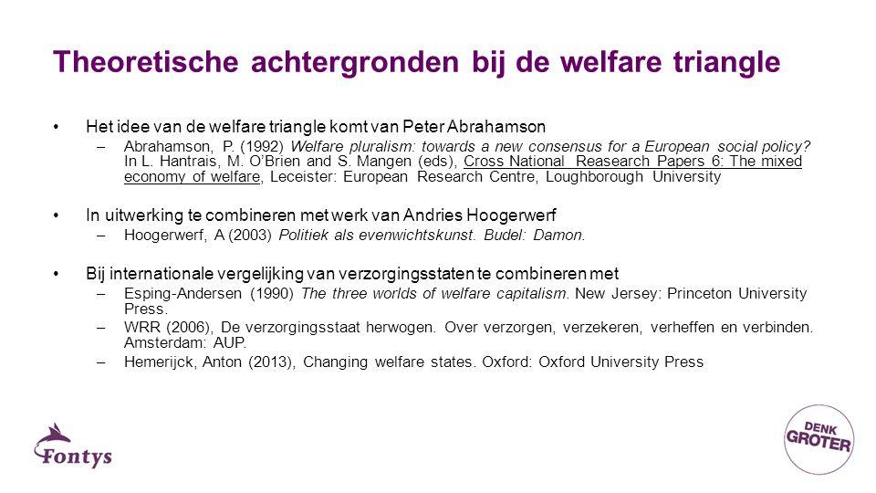 Theoretische achtergronden bij de welfare triangle Het idee van de welfare triangle komt van Peter Abrahamson –Abrahamson, P.