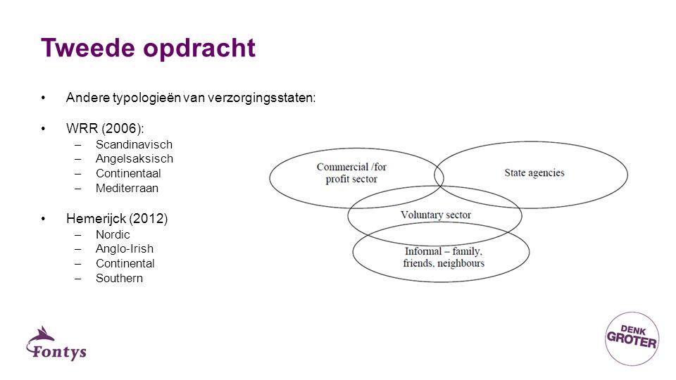 Tweede opdracht Andere typologieën van verzorgingsstaten: WRR (2006): –Scandinavisch –Angelsaksisch –Continentaal –Mediterraan Hemerijck (2012) –Nordic –Anglo-Irish –Continental –Southern
