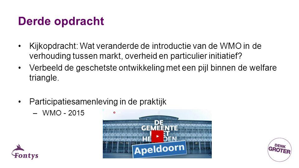 Derde opdracht Kijkopdracht: Wat veranderde de introductie van de WMO in de verhouding tussen markt, overheid en particulier initiatief.
