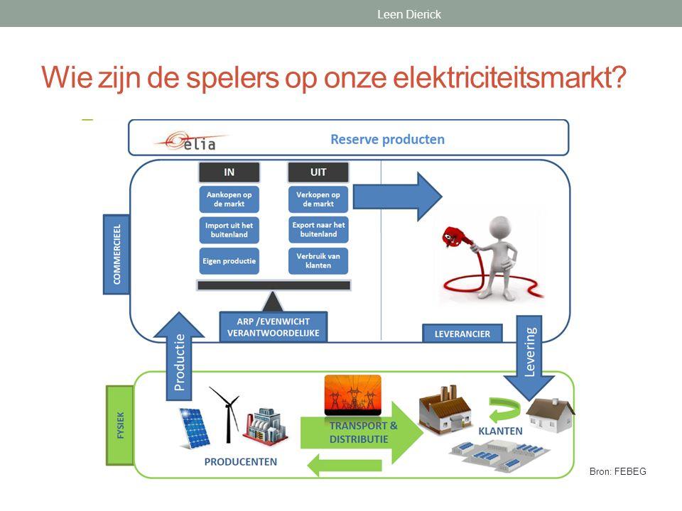 Wie zijn de spelers op onze elektriciteitsmarkt Bron: FEBEG Leen Dierick